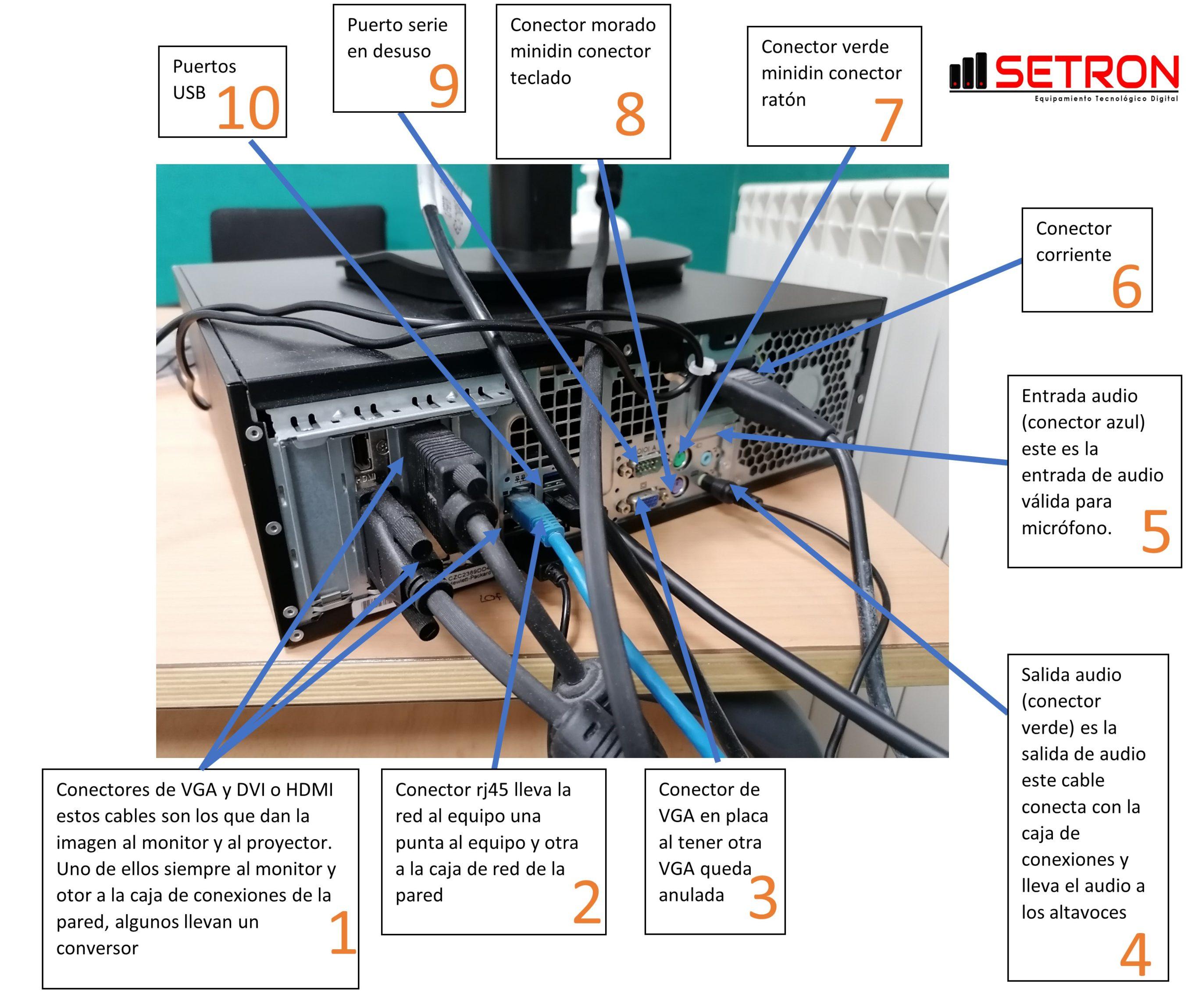 Descripción conexiones ordenador